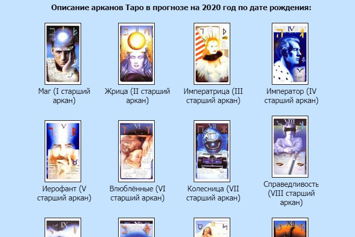 Таро-прогноз на год