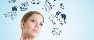 четыре принципа эффективной визуализации